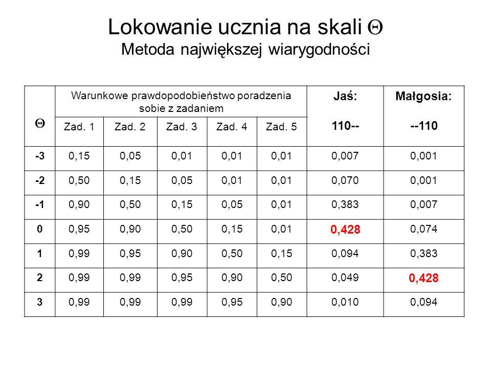 Lokowanie ucznia na skali Metoda największej wiarygodności Warunkowe prawdopodobieństwo poradzenia sobie z zadaniem Jaś: 110-- Małgosia: --110 Zad.