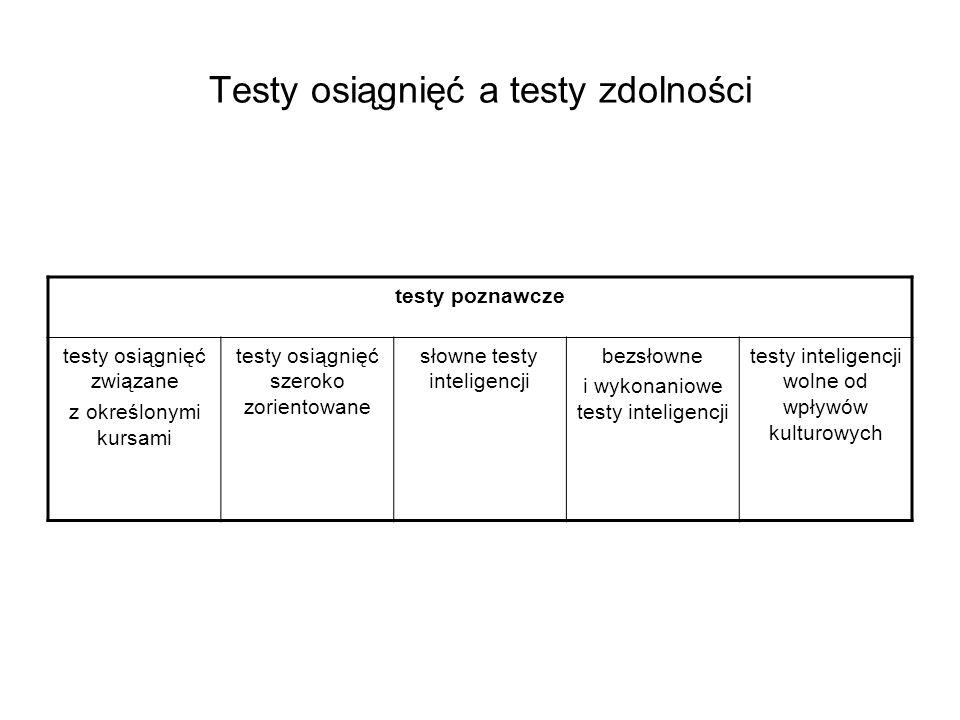 Testy osiągnięć a testy zdolności testy poznawcze testy osiągnięć związane z określonymi kursami testy osiągnięć szeroko zorientowane słowne testy inteligencji bezsłowne i wykonaniowe testy inteligencji testy inteligencji wolne od wpływów kulturowych