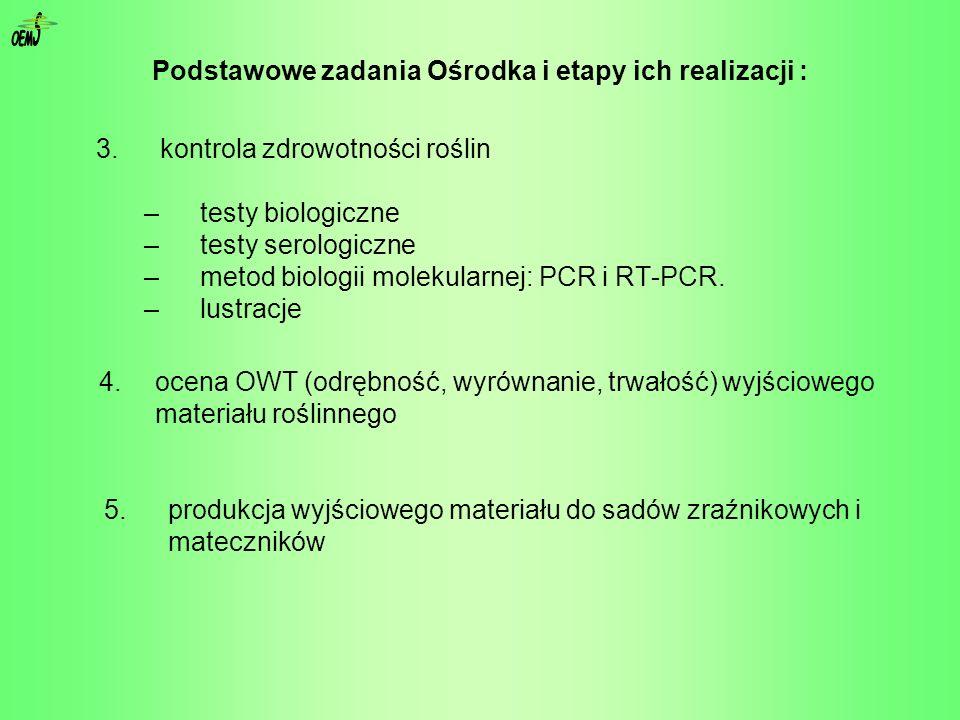 3.kontrola zdrowotności roślin –testy biologiczne –testy serologiczne –metod biologii molekularnej: PCR i RT-PCR. –lustracje Podstawowe zadania Ośrodk