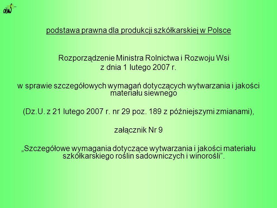 podstawa prawna dla produkcji szkółkarskiej w Polsce Rozporządzenie Ministra Rolnictwa i Rozwoju Wsi z dnia 1 lutego 2007 r. w sprawie szczegółowych w
