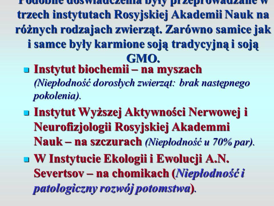 Podobne doświadczenia były przeprowadzane w trzech instytutach Rosyjskiej Akademii Nauk na różnych rodzajach zwierząt. Zarówno samice jak i samce były