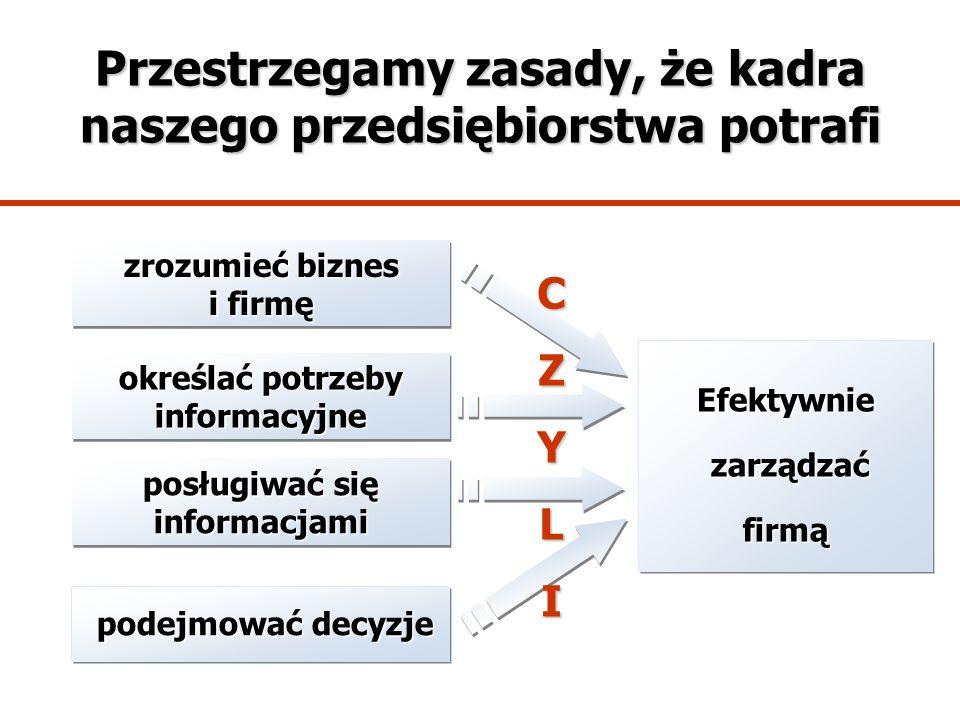 Zespół dydaktyczny programu Zintegrowane Zarządzanie Firmą (Greenpole Sp.