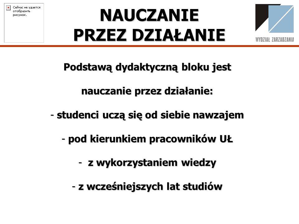 ZAWARTOŚĆ BLOKU Greenpole Sp.z o. o.