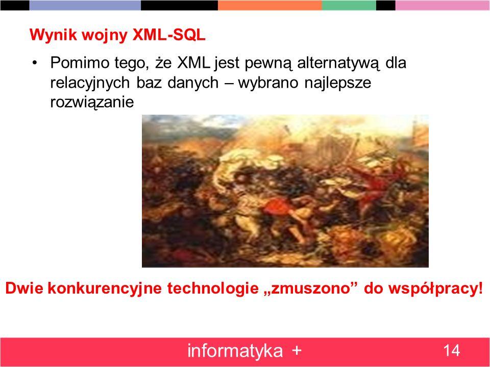 Wynik wojny XML-SQL Pomimo tego, że XML jest pewną alternatywą dla relacyjnych baz danych – wybrano najlepsze rozwiązanie 14 informatyka + Dwie konkur