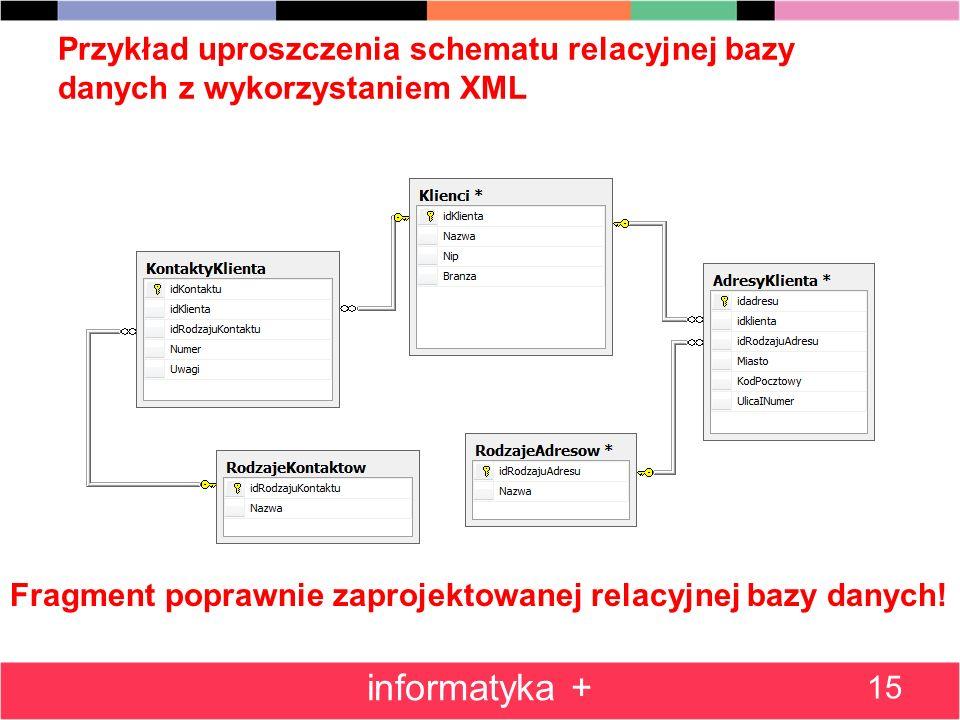 Przykład uproszczenia schematu relacyjnej bazy danych z wykorzystaniem XML 15 informatyka + Fragment poprawnie zaprojektowanej relacyjnej bazy danych!