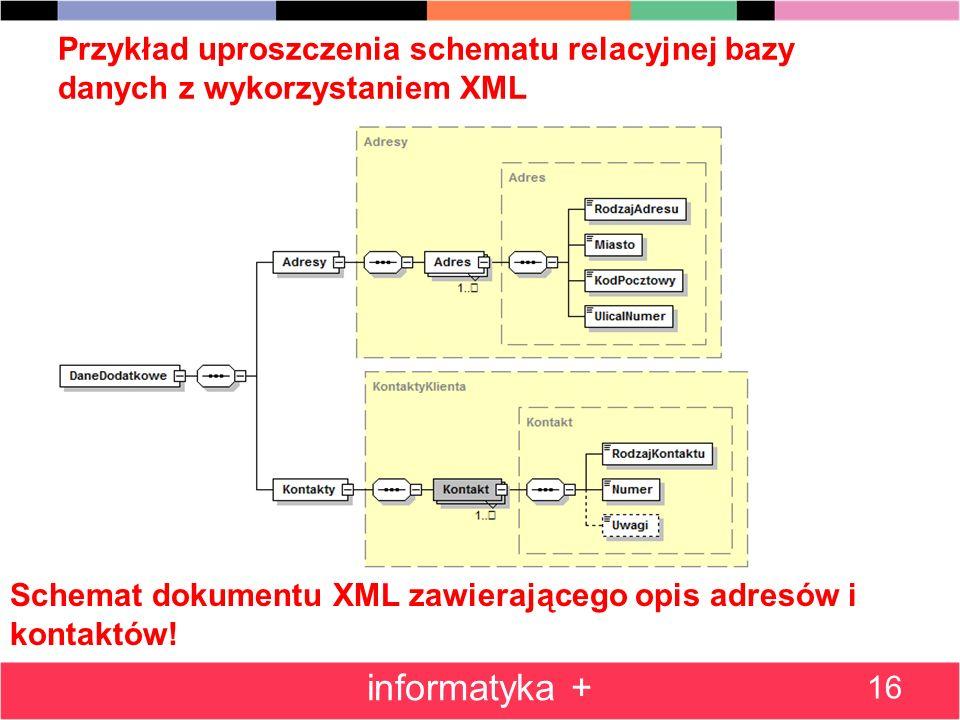 Przykład uproszczenia schematu relacyjnej bazy danych z wykorzystaniem XML 16 informatyka + Schemat dokumentu XML zawierającego opis adresów i kontakt