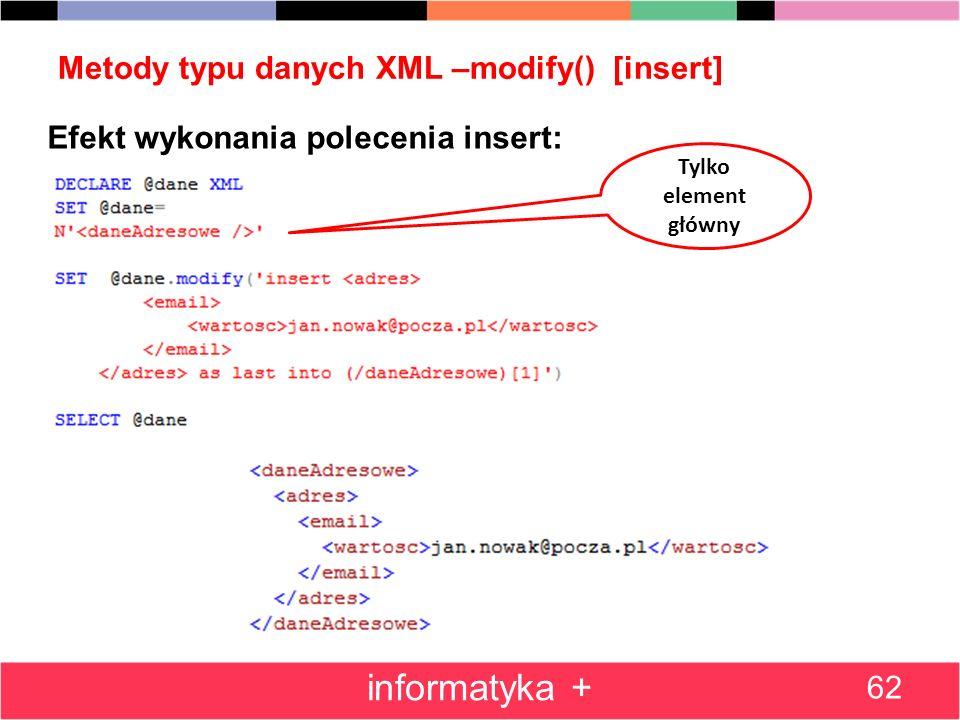 Metody typu danych XML –modify() [insert] 62 informatyka + Efekt wykonania polecenia insert: Tylko element główny