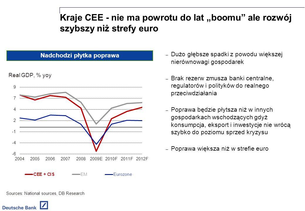 Kraje CEE - nie ma powrotu do lat boomu ale rozwój szybszy niż strefy euro – Dużo głębsze spadki z powodu większej nierównowagi gospodarek – Brak rezerw zmusza banki centralne, regulatorów i polityków do realnego przeciwdziałania – Poprawa będzie płytsza niż w innych gospodarkach wschodzących gdyż konsumpcja, eksport i inwestycje nie wrócą szybko do poziomu sprzed kryzysu – Poprawa większa niż w strefie euro Nadchodzi płytka poprawa Sources: National sources, DB Research