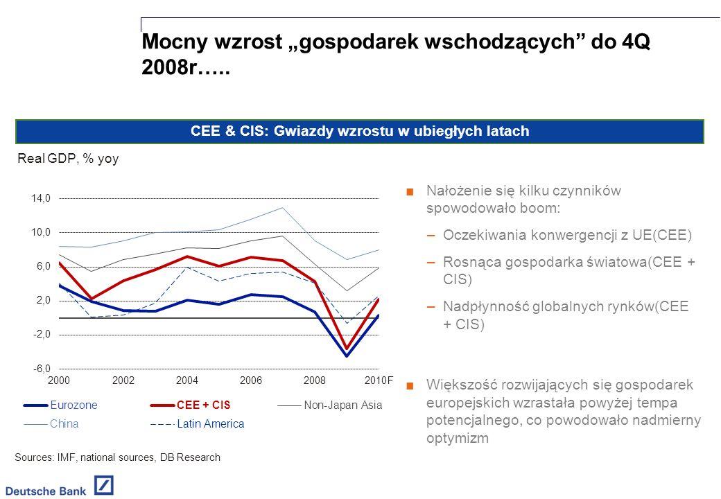 Mocny wzrost gospodarek wschodzących do 4Q 2008r…..