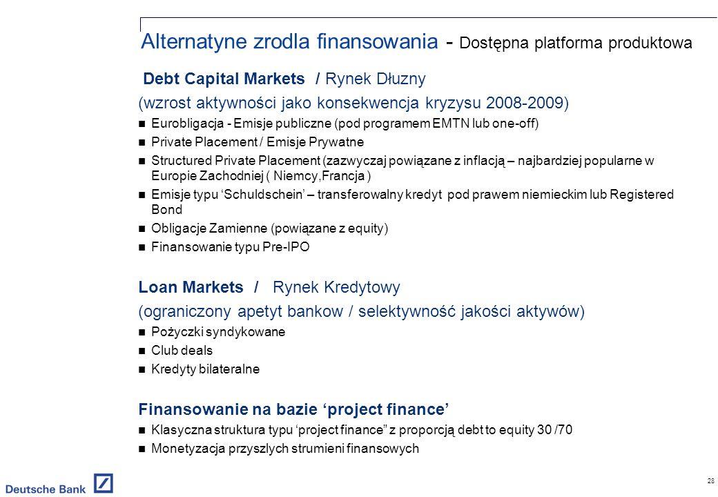 28 Alternatyne zrodla finansowania - Dostępna platforma produktowa Debt Capital Markets / Rynek Dłuzny (wzrost aktywności jako konsekwencja kryzysu 2008-2009) Eurobligacja - Emisje publiczne (pod programem EMTN lub one-off) Private Placement / Emisje Prywatne Structured Private Placement (zazwyczaj powiązane z inflacją – najbardziej popularne w Europie Zachodniej ( Niemcy,Francja ) Emisje typu Schuldschein – transferowalny kredyt pod prawem niemieckim lub Registered Bond Obligacje Zamienne (powiązane z equity) Finansowanie typu Pre-IPO Loan Markets / Rynek Kredytowy (ograniczony apetyt bankow / selektywność jakości aktywów) Pożyczki syndykowane Club deals Kredyty bilateralne Finansowanie na bazie project finance Klasyczna struktura typu project finance z proporcją debt to equity 30 /70 Monetyzacja przyszlych strumieni finansowych