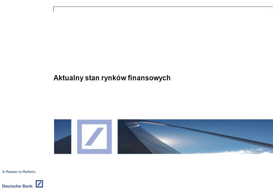 Aktualny stan rynków finansowych
