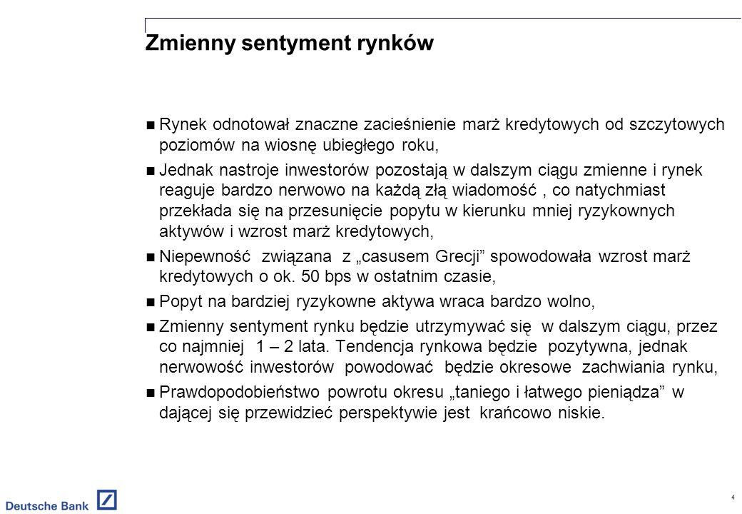 Rynki kapitałowe: DCM * Including Turkey, Israel; excluding Russia Source: Dealogic, January 2010 CEE* (lhs) Germany (lhs) CEE* (rhs) Germany (rhs) DCM Przeciętna transakcja w mln euro Niemcy CEE* 20052006200720082009 145188204 186 458440391471798