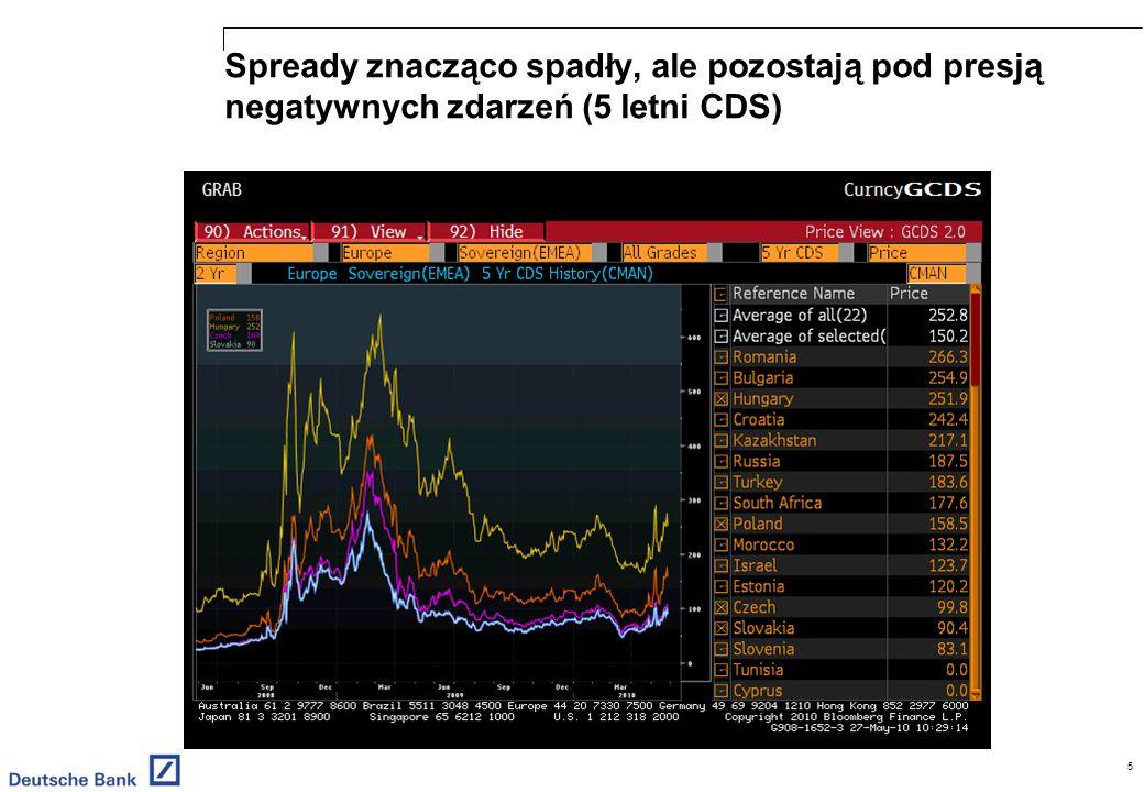 36 Zastrzeżenie Deutsche Bank Polska S.A.
