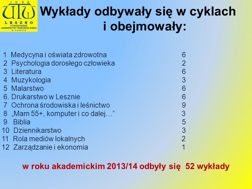 Ks.W. Marzęcki M. Halec A. Świgoń Prof. L. Bajon - muzykologia P.