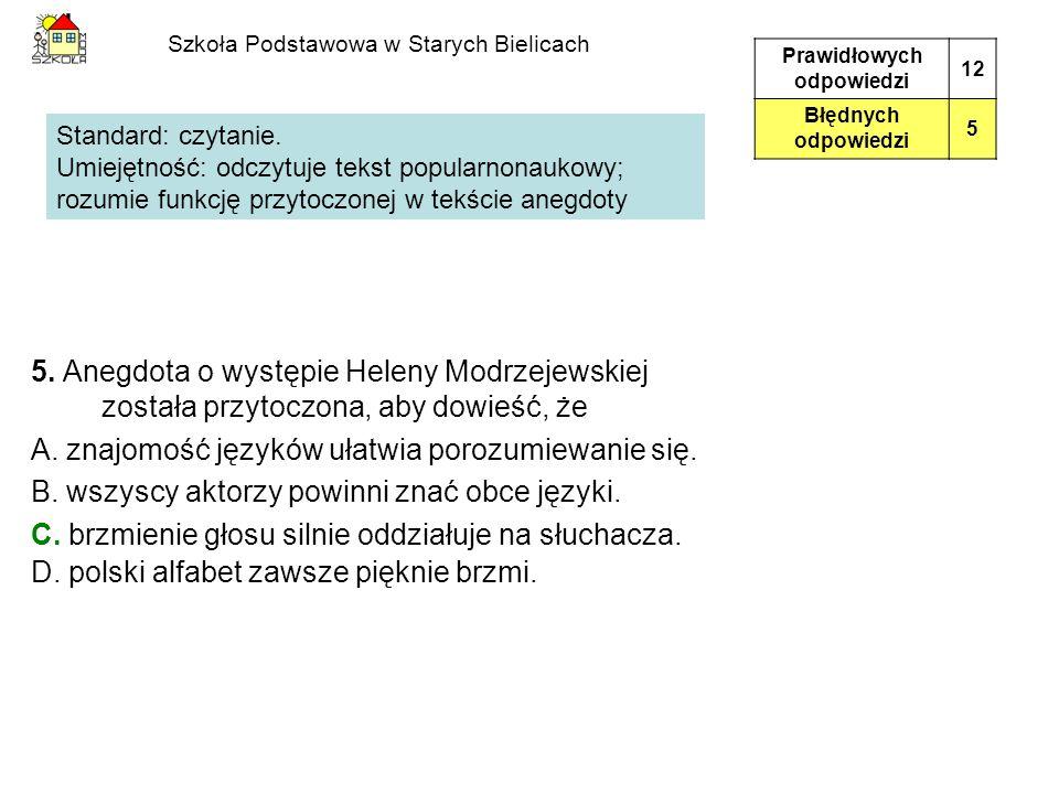 Szkoła Podstawowa w Starych Bielicach 5. Anegdota o występie Heleny Modrzejewskiej została przytoczona, aby dowieść, że A. znajomość języków ułatwia p