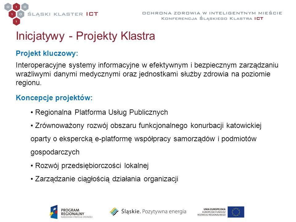Inicjatywy - Projekty Klastra Projekt kluczowy: Interoperacyjne systemy informacyjne w efektywnym i bezpiecznym zarządzaniu wrażliwymi danymi medyczny