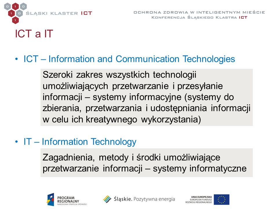 ICT a IT ICT – Information and Communication Technologies Szeroki zakres wszystkich technologii umożliwiających przetwarzanie i przesyłanie informacji