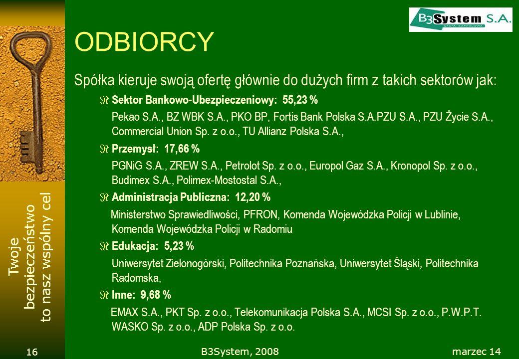Twoje bezpieczeństwo to nasz wspólny cel marzec 14B3System, 2008 16 ODBIORCY Spółka kieruje swoją ofertę głównie do dużych firm z takich sektorów jak: