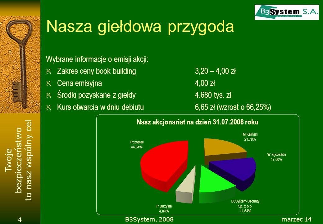 Twoje bezpieczeństwo to nasz wspólny cel RYNEK IT Dynamika w roku 2007 polskiego rynku IT powinna osiągnąć poziom 19,6%, co oznacza wartość rynku IT w całym 2007 r.