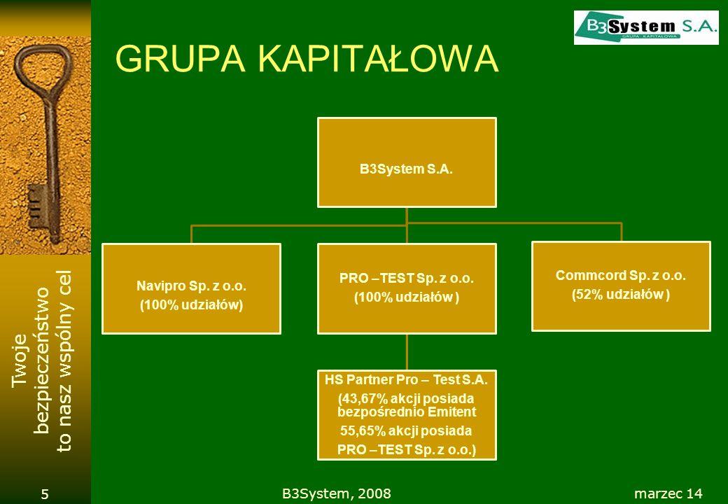 Twoje bezpieczeństwo to nasz wspólny cel marzec 14B3System, 2008 16 ODBIORCY Spółka kieruje swoją ofertę głównie do dużych firm z takich sektorów jak: Sektor Bankowo-Ubezpieczeniowy: 55,23 % Pekao S.A., BZ WBK S.A., PKO BP, Fortis Bank Polska S.A.PZU S.A., PZU Życie S.A., Commercial Union Sp.