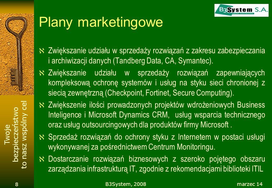 Twoje bezpieczeństwo to nasz wspólny cel Plany marketingowe Zwiększanie udziału w sprzedaży rozwiązań z zakresu zabezpieczania i archiwizacji danych (