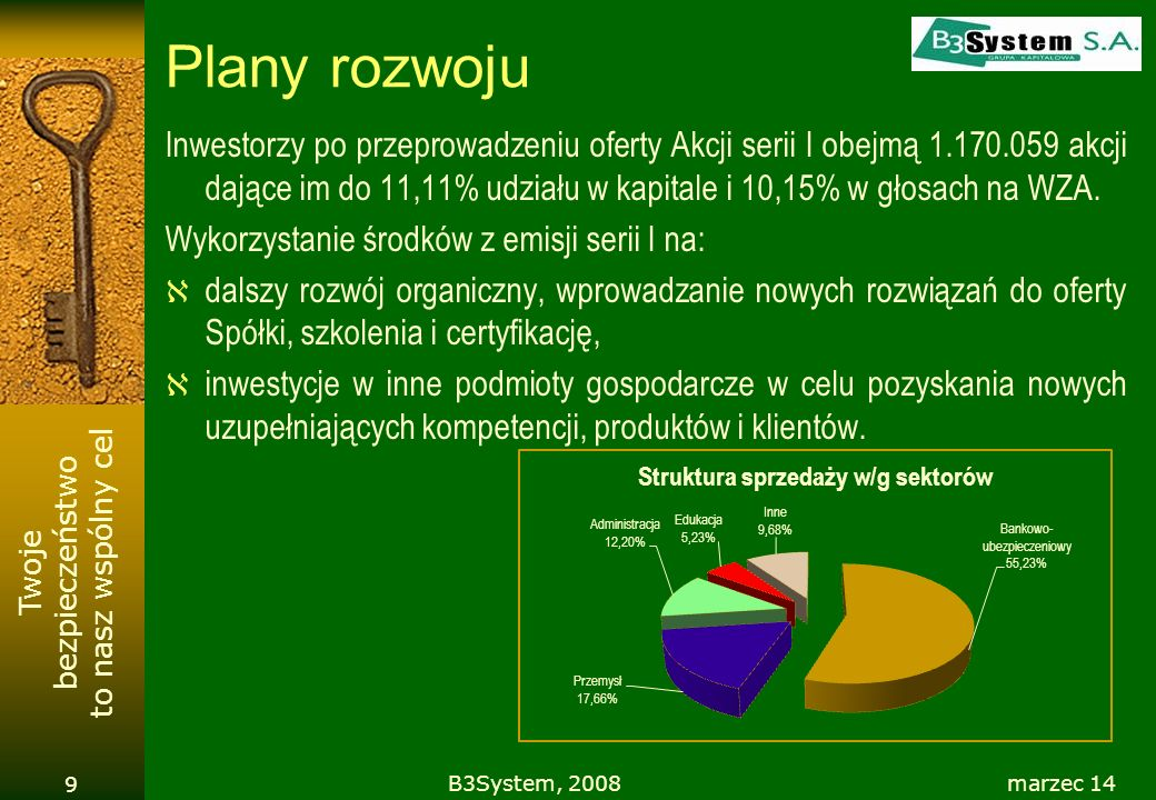 Twoje bezpieczeństwo to nasz wspólny cel Plany rozwoju Inwestorzy po przeprowadzeniu oferty Akcji serii I obejmą 1.170.059 akcji dające im do 11,11% u