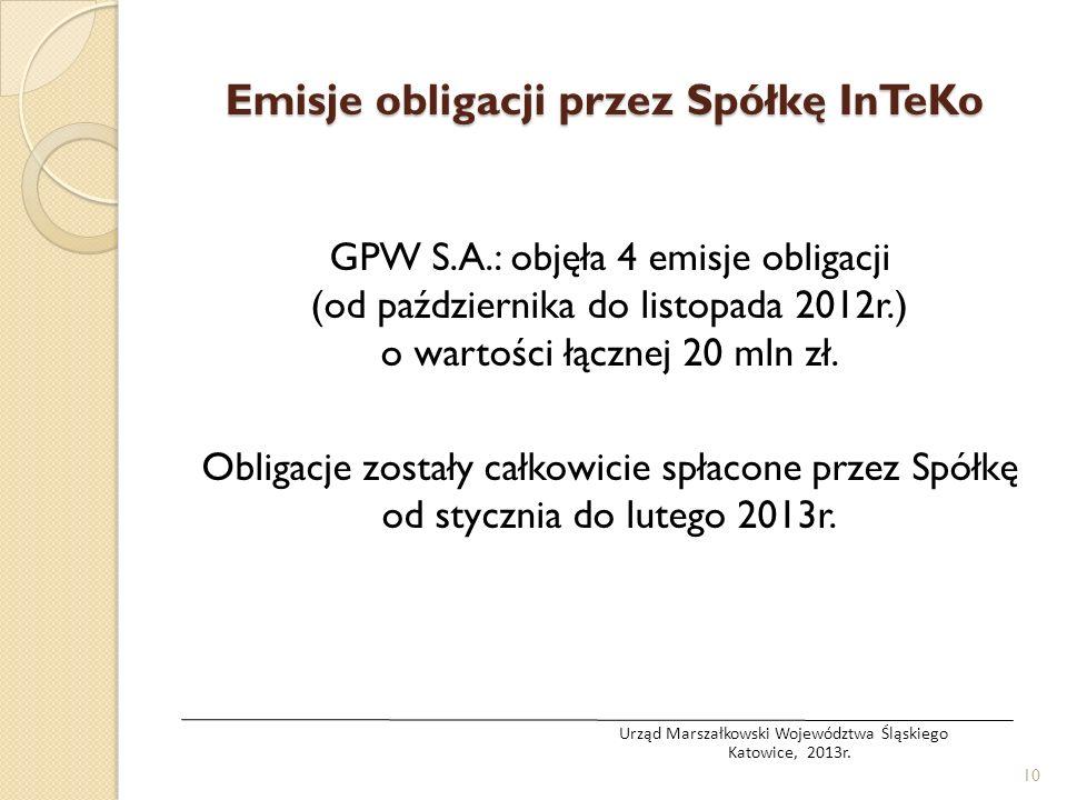 Emisje obligacji przez Spółkę InTeKo GPW S.A.: objęła 4 emisje obligacji (od października do listopada 2012r.) o wartości łącznej 20 mln zł. Obligacje