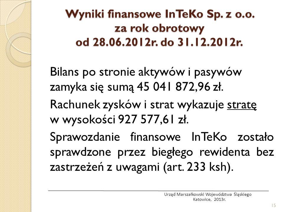 Wyniki finansowe InTeKo Sp. z o.o. za rok obrotowy od 28.06.2012r. do 31.12.2012r. Bilans po stronie aktywów i pasywów zamyka się sumą 45 041 872,96 z