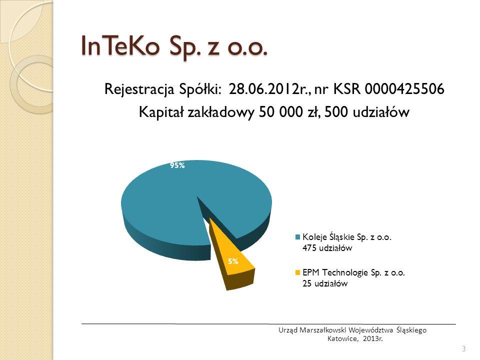 InTeKo Sp.z o.o.