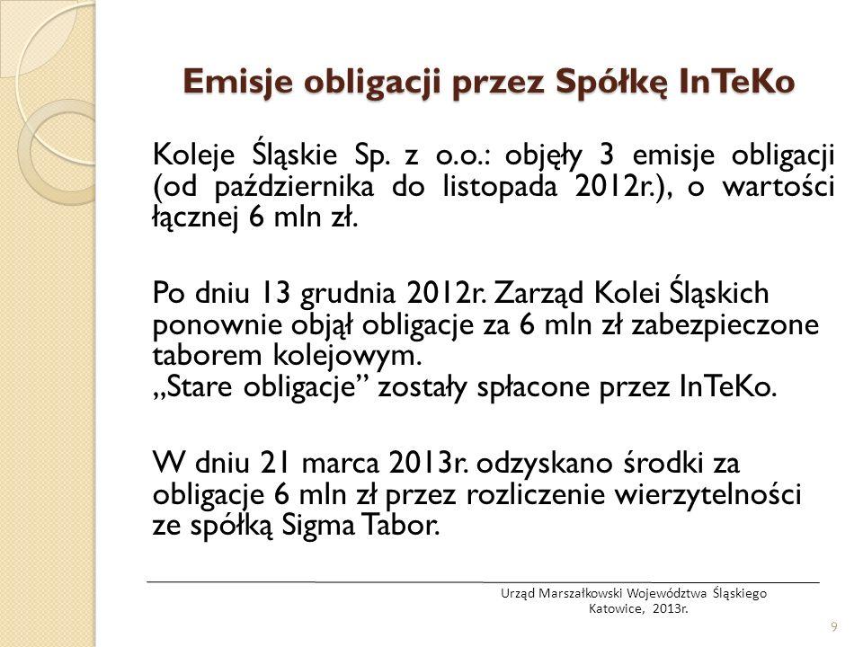 Emisje obligacji przez Spółkę InTeKo Koleje Śląskie Sp. z o.o.: objęły 3 emisje obligacji (od października do listopada 2012r.), o wartości łącznej 6