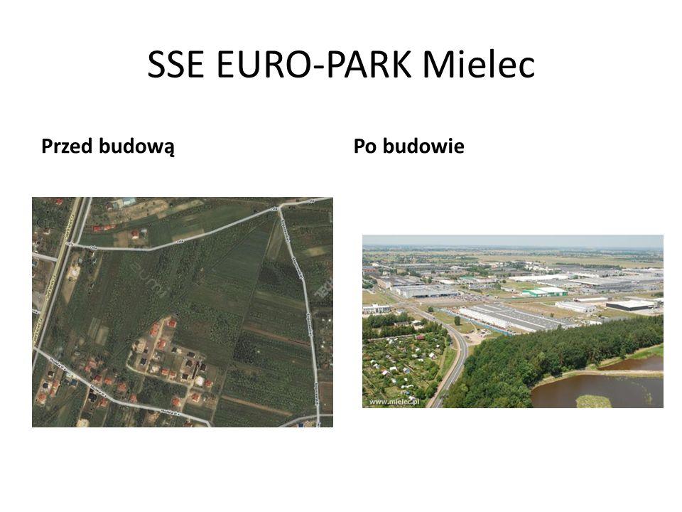 SSE EURO-PARK Mielec Przed budowąPo budowie