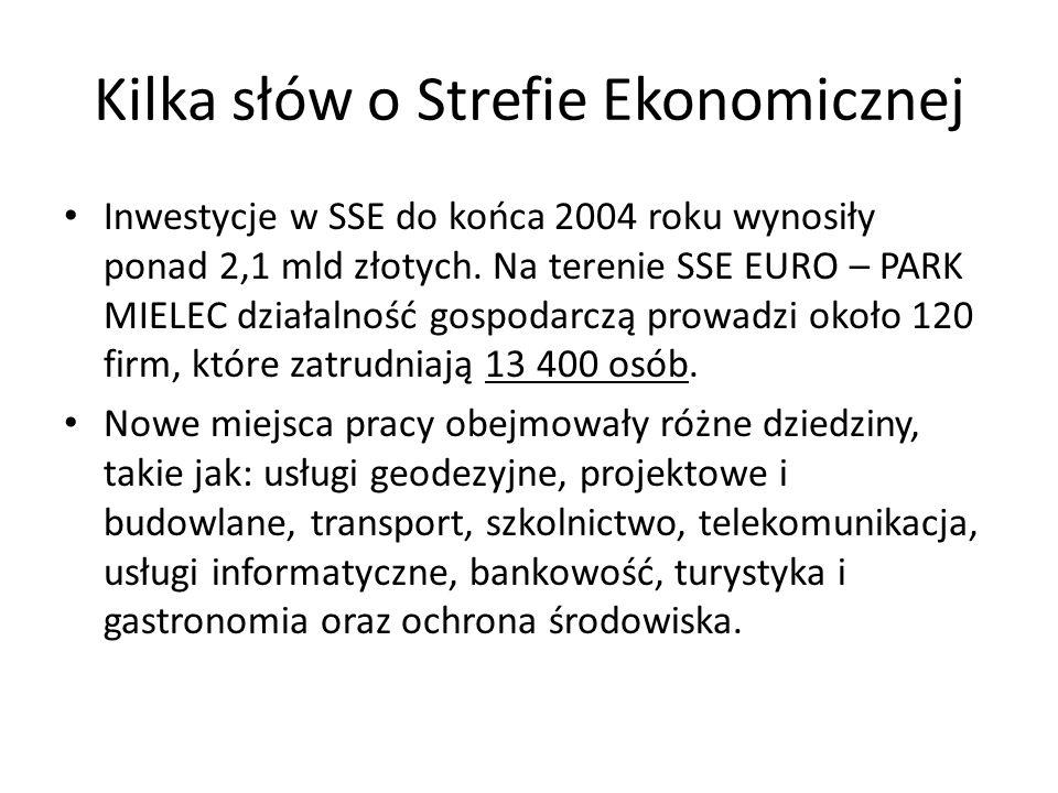 Kilka słów o Strefie Ekonomicznej Inwestycje w SSE do końca 2004 roku wynosiły ponad 2,1 mld złotych. Na terenie SSE EURO – PARK MIELEC działalność go