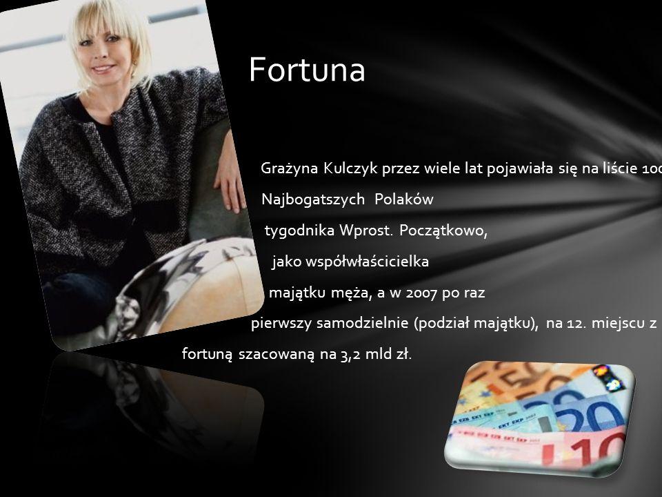 Grażyna Kulczyk została nagrodzona dyplomem Lidera Pracy Organicznej i statuetką Hipolita (2004) przez Kapitułę Honorowego Hipolita przy Towarzystwie