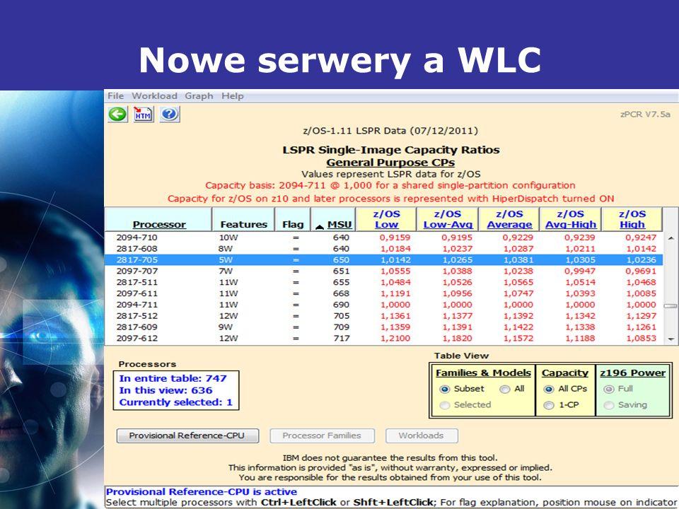 10 Nowe serwery a WLC