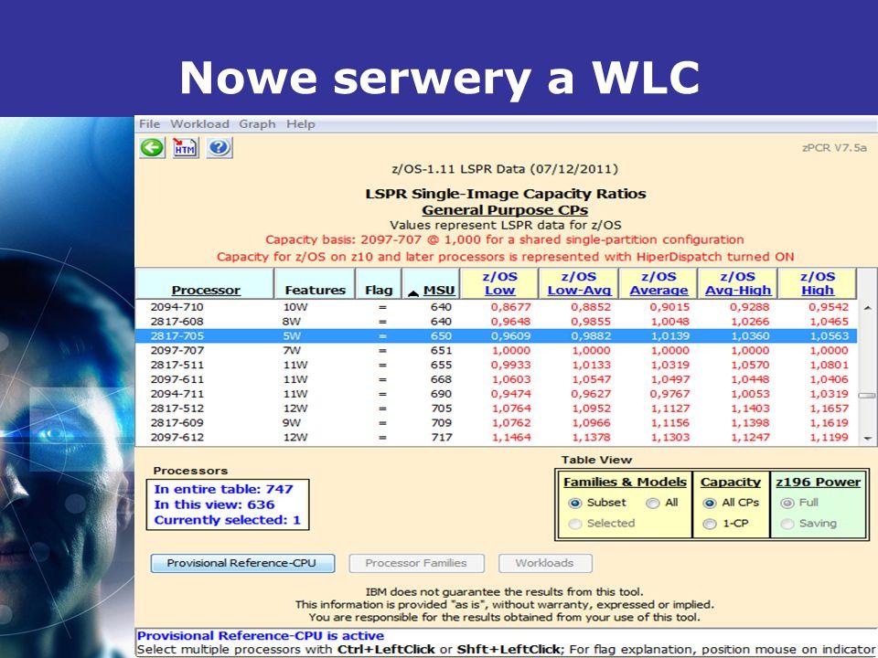 11 Nowe serwery a WLC