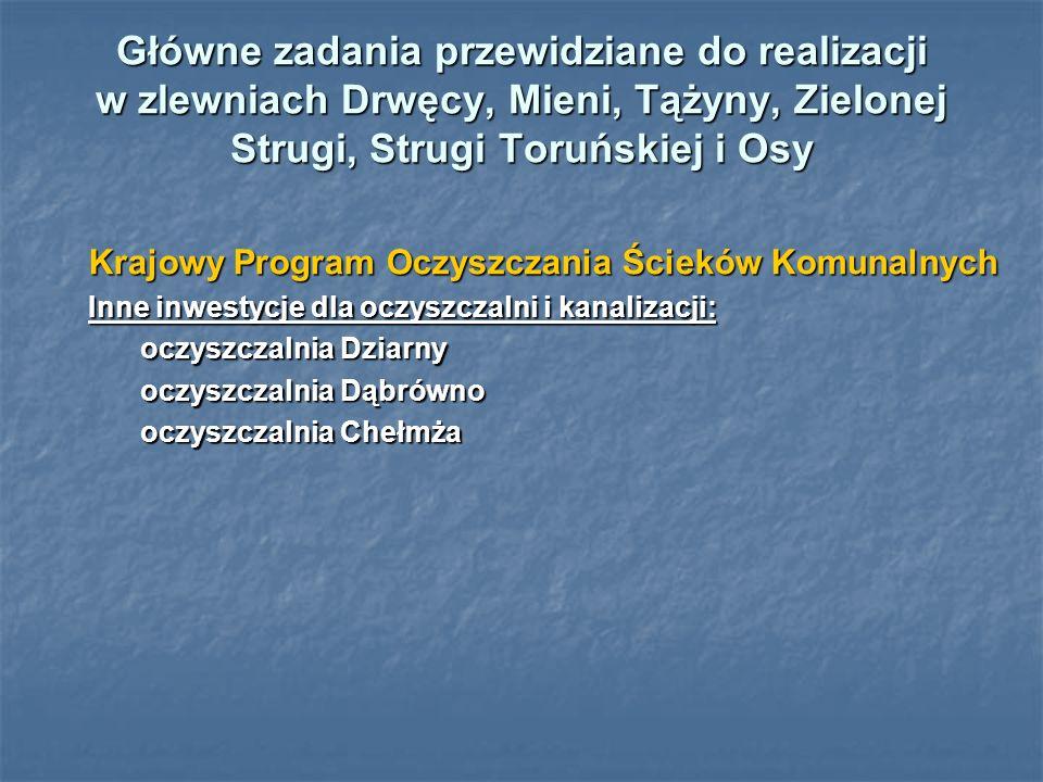 Główne zadania przewidziane do realizacji w zlewniach Drwęcy, Mieni, Tążyny, Zielonej Strugi, Strugi Toruńskiej i Osy Krajowy Program Oczyszczania Ści