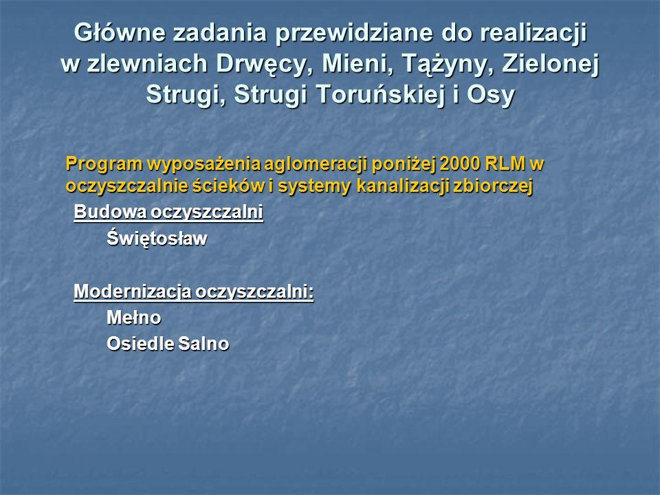Główne zadania przewidziane do realizacji w zlewniach Drwęcy, Mieni, Tążyny, Zielonej Strugi, Strugi Toruńskiej i Osy Program wyposażenia aglomeracji