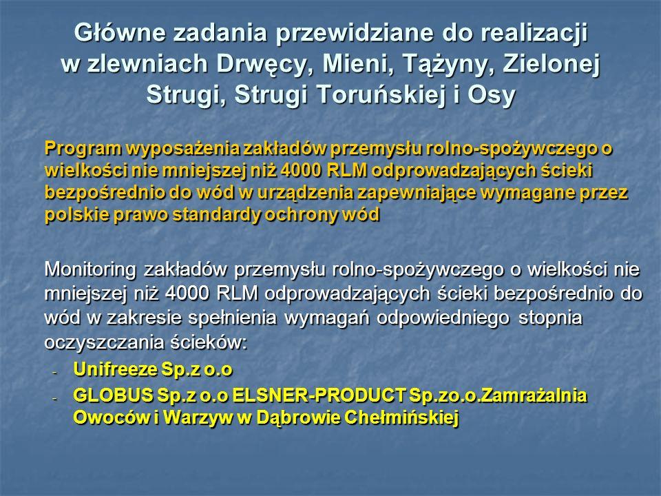 Główne zadania przewidziane do realizacji w zlewniach Drwęcy, Mieni, Tążyny, Zielonej Strugi, Strugi Toruńskiej i Osy Program wyposażenia zakładów prz