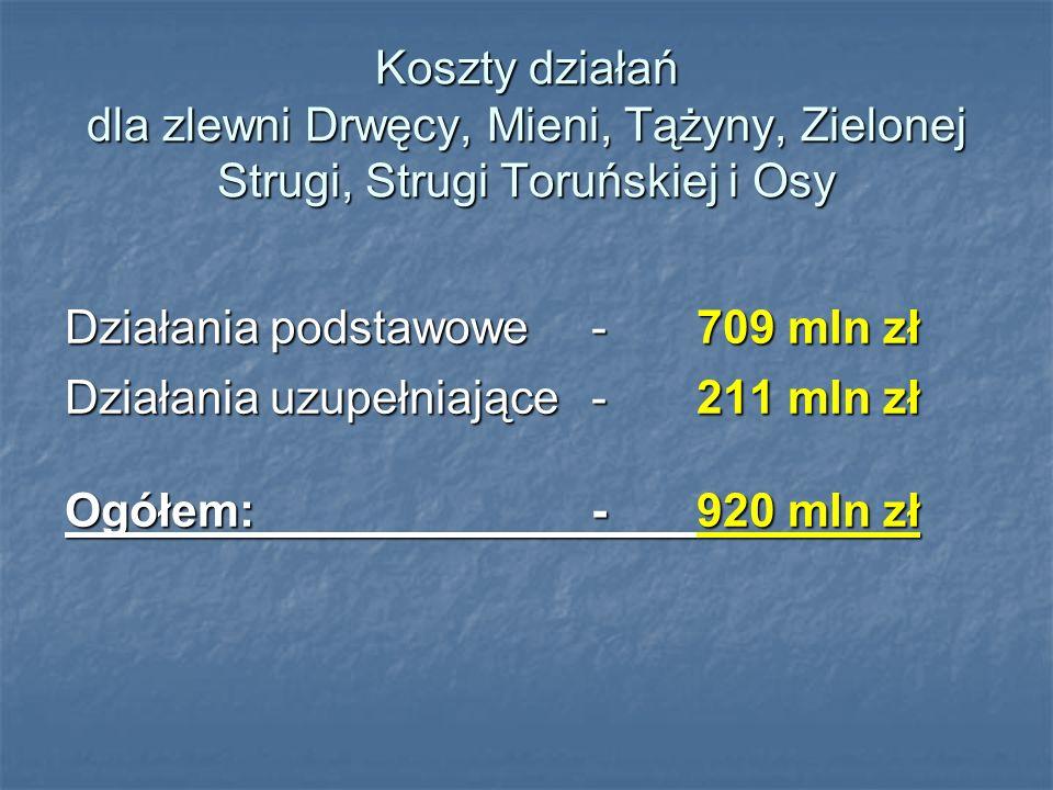 Koszty działań dla zlewni Drwęcy, Mieni, Tążyny, Zielonej Strugi, Strugi Toruńskiej i Osy Działania podstawowe-709 mln zł Działania uzupełniające-211