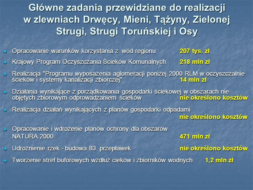 Główne zadania przewidziane do realizacji w zlewniach Drwęcy, Mieni, Tążyny, Zielonej Strugi, Strugi Toruńskiej i Osy Opracowanie warunków korzystania