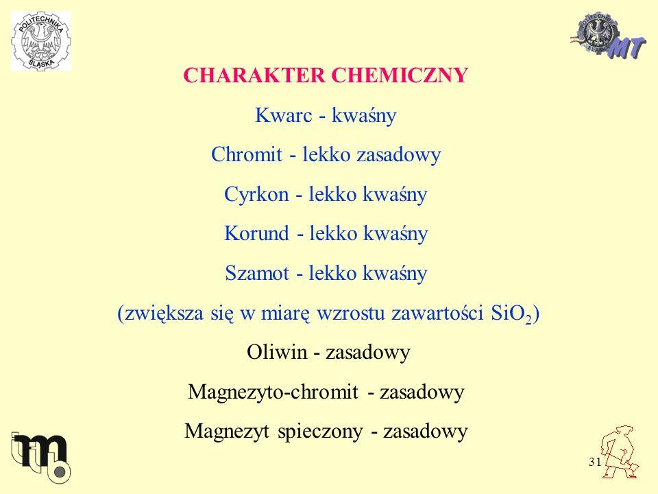 31 CHARAKTER CHEMICZNY Kwarc - kwaśny Chromit - lekko zasadowy Cyrkon - lekko kwaśny Korund - lekko kwaśny Szamot - lekko kwaśny (zwiększa się w miarę