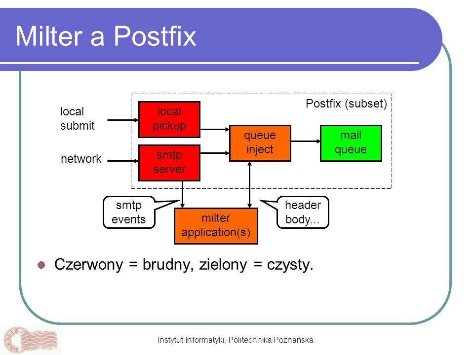 Instytut Informatyki, Politechnika Poznańska Milter a Postfix Czerwony = brudny, zielony = czysty. network local pickup queue inject milter applicatio