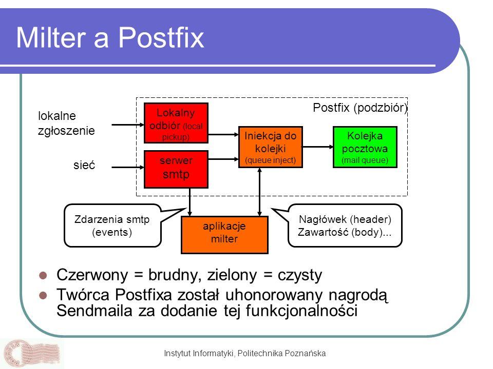 Instytut Informatyki, Politechnika Poznańska Milter a Postfix Czerwony = brudny, zielony = czysty Twórca Postfixa został uhonorowany nagrodą Sendmaila