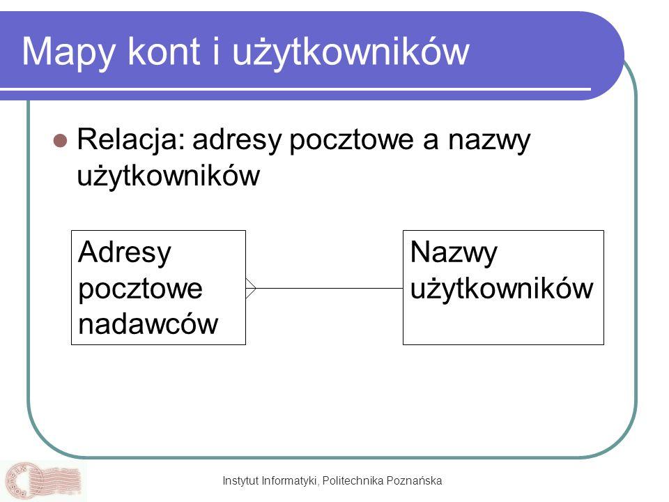 Instytut Informatyki, Politechnika Poznańska Mapy kont i użytkowników Relacja: adresy pocztowe a nazwy użytkowników Adresy pocztowe nadawców Nazwy uży