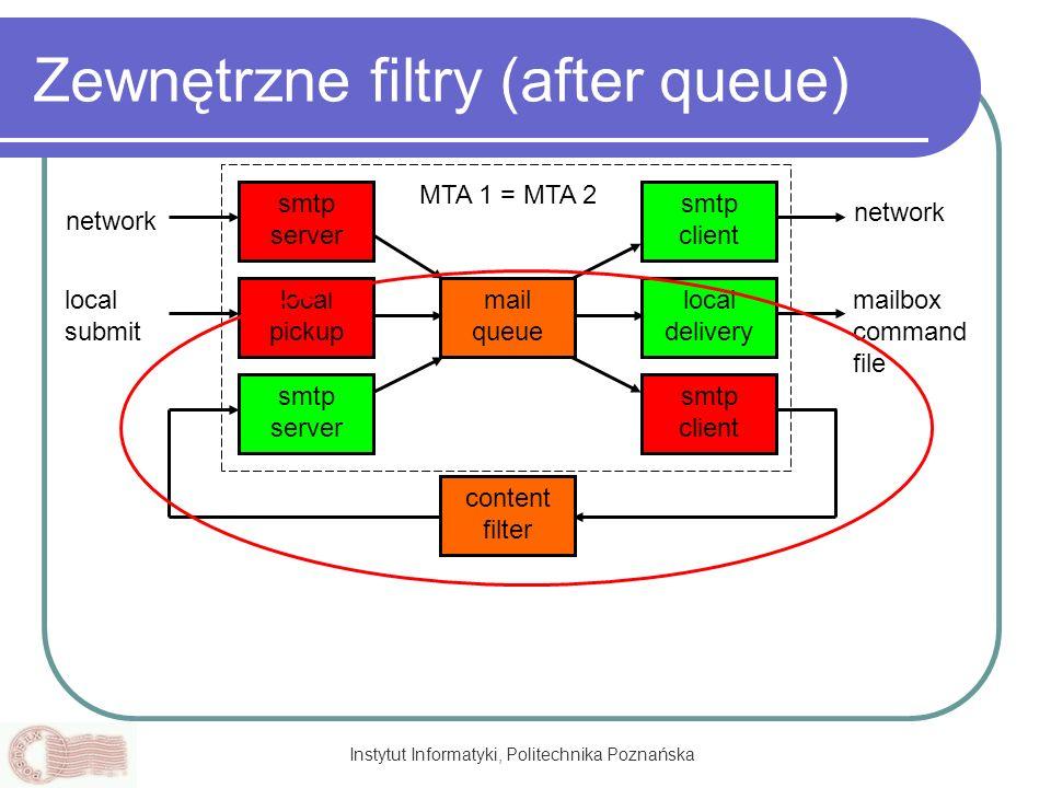 Instytut Informatyki, Politechnika Poznańska Zewnętrzne filtry (after queue) network smtp server mail queue smtp client smtp server smtp client conten