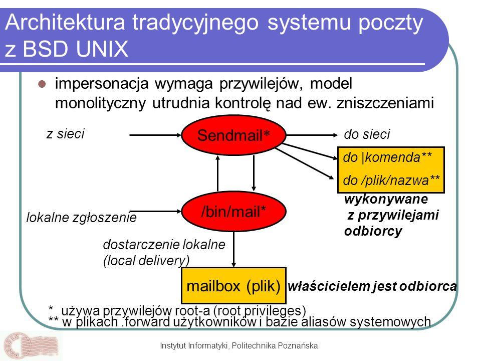 Instytut Informatyki, Politechnika Poznańska mailbox (plik) Sendmail * /bin/mail* do sieci z sieci lokalne zgłoszenie dostarczenie lokalne (local deli