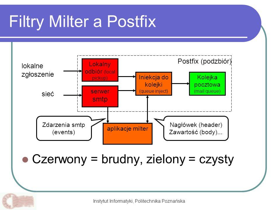 Instytut Informatyki, Politechnika Poznańska Filtry Milter a Postfix Czerwony = brudny, zielony = czysty sieć Lokalny odbiór (local pickup) Iniekcja d