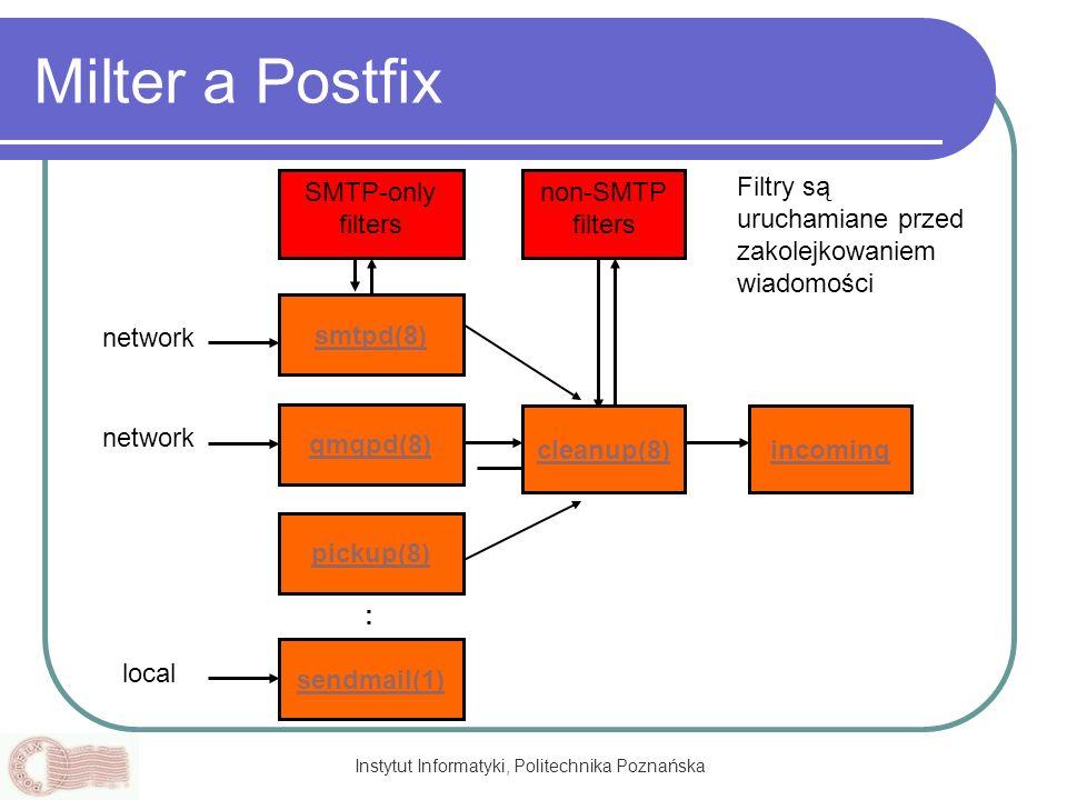 Instytut Informatyki, Politechnika Poznańska Milter a Postfix pickup(8) sendmail(1) incoming network local : smtpd(8) SMTP-only filters qmqpd(8) non-S