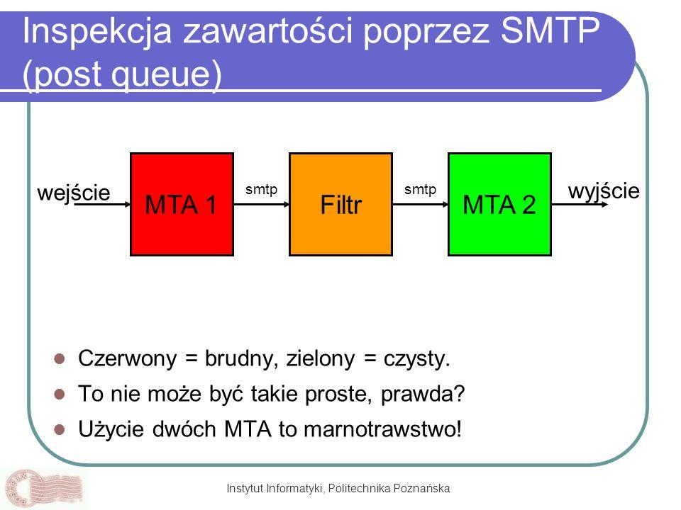 Instytut Informatyki, Politechnika Poznańska Inspekcja zawartości poprzez SMTP (post queue) Czerwony = brudny, zielony = czysty. To nie może być takie