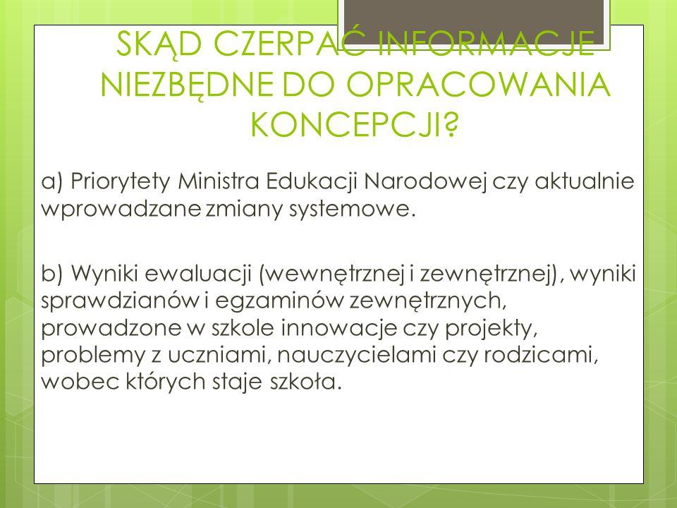 SKĄD CZERPAĆ INFORMACJE NIEZBĘDNE DO OPRACOWANIA KONCEPCJI? a) Priorytety Ministra Edukacji Narodowej czy aktualnie wprowadzane zmiany systemowe. b) W